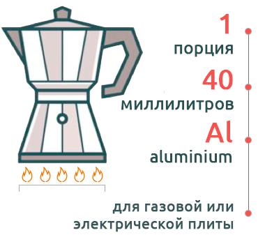 Гейзерная кофеварка Bialetti Moka Express 1161