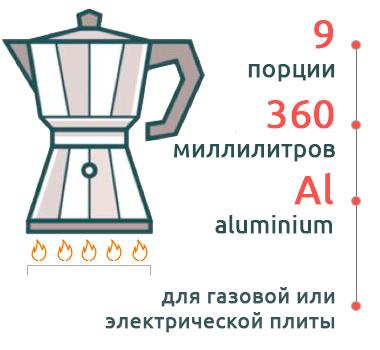 Гейзерная кофеварка Bialetti Junior 35