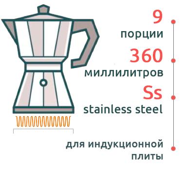 Гейзерная кофеварка Bialetti Moka Induction antracite